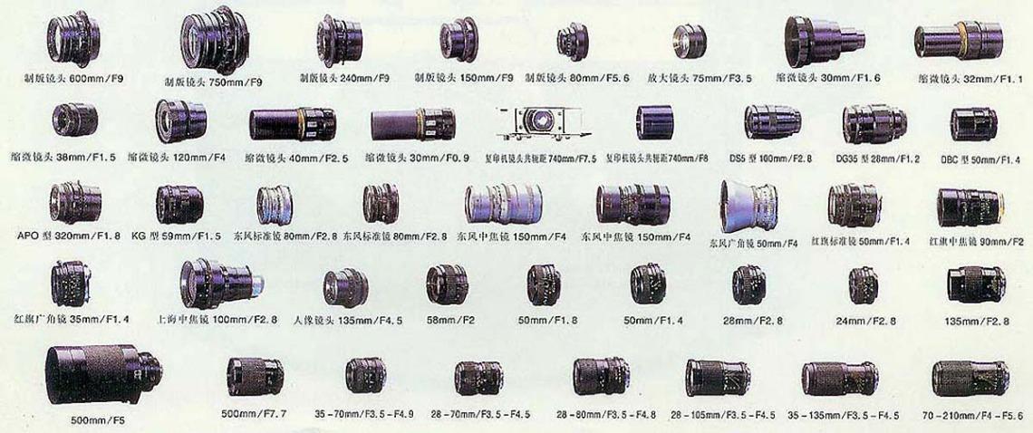 Chinese SLR lenses